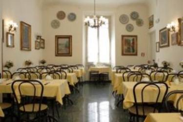 Hotel Maxim: Restaurante FLORENCIA